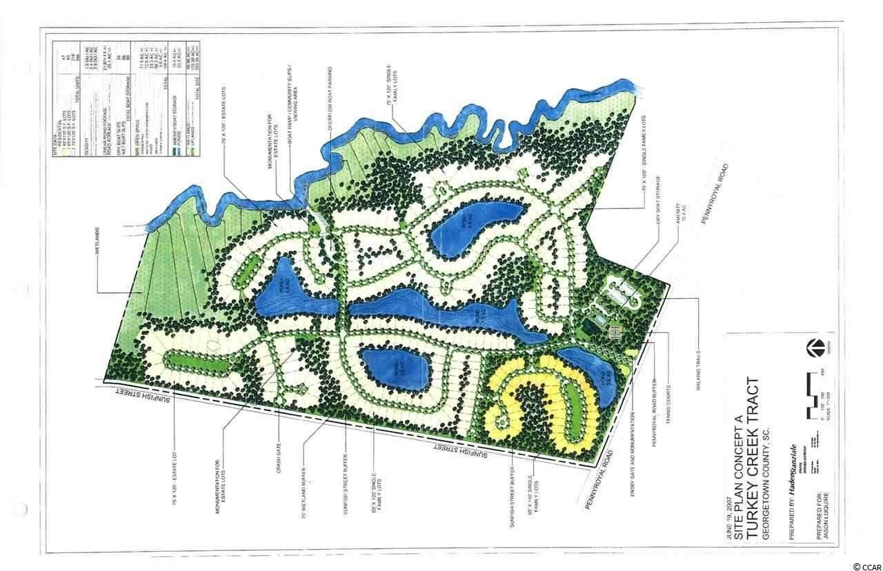 Land for Sale at Lot 172 RiverHouse Georgetown, South Carolina 29440 United States