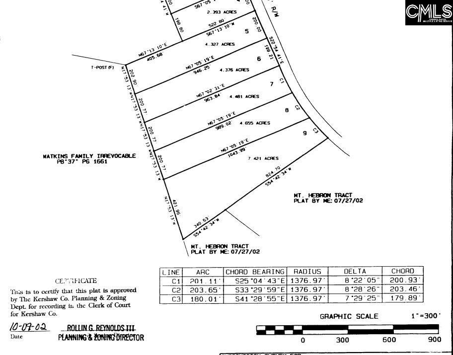 2337 Mt Hebron Road Cassatt, SC 29032-0000
